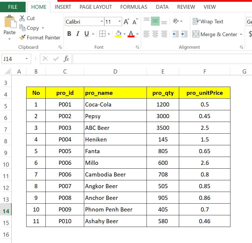 step 2: Generate SQL insert statement in excel worksheet to run in MySql